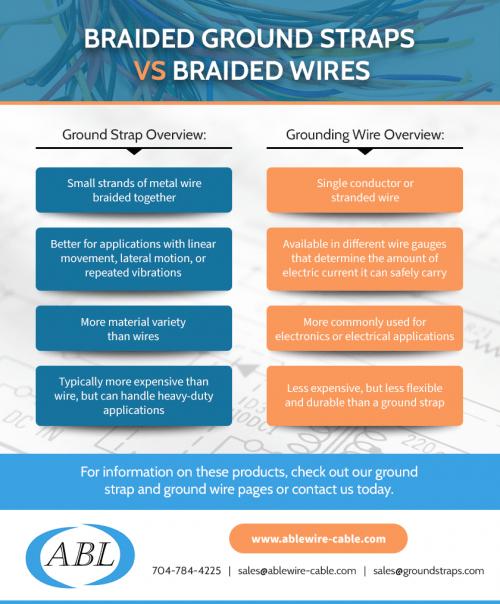 Braided Ground Straps vs. Ground Wires